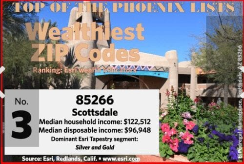 2016-07-16 3 of 5 wealthiest