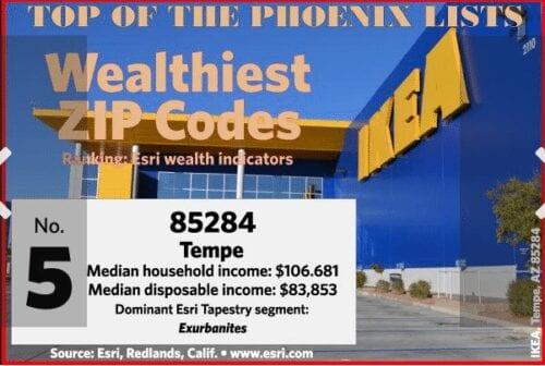 2016-07-16 5 of 5 wealthiest